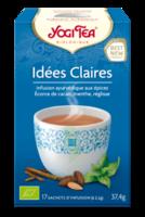 Yogi Tea Idees Claires à COLIGNY